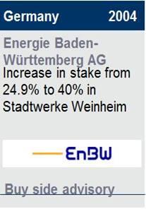 2004EnBWWeinheim