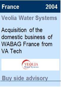 2004Veolia Water