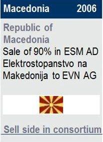 2006MacedoniaEVN