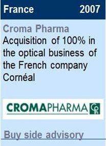 2007Croma Pharma