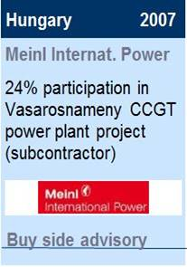 2007Meinl Internat. Power