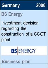 2008BS Energy