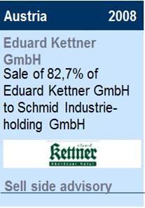 2008Eduard Kettner
