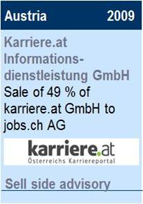 2009Karriere.at