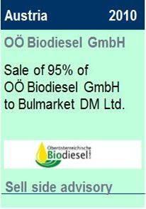 2010OÖ Biodiesel