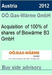 2012OÖ.Gas-Wärme