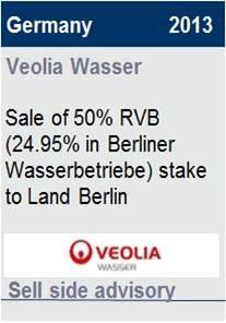2013 Veolia Wasser