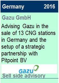 2016 Gazu