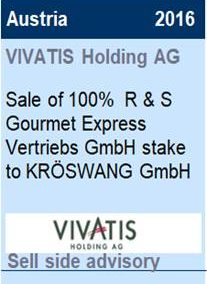 2016 Vivatis Holding