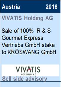 2016 Vivatis Holding