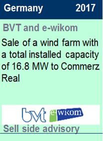 2017 BVT E-Wikom