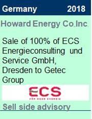 Howard Energy