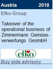 2018 efko Group Zimmermann